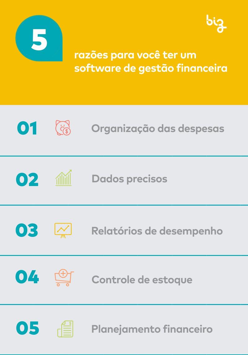 Confira as 5 vantagens que separamos para você na hora de fazer a sua pesquisa sobre o melhor software de gestão financeira para a sua empresa.