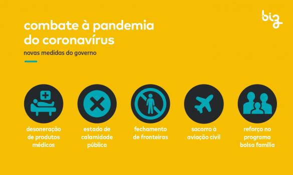 Como as medidas do governo para o coronavírus impactam meu negócio?